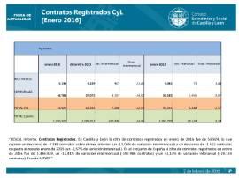 Contratos registrados CyL enero 2016
