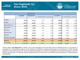 Paro registrado CyL enero 2016